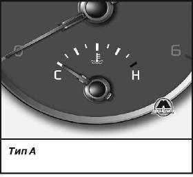 Обозначения на панели Киа Рио - Что означают значки на приборной панели автомобиля? - Мой Kia Rio